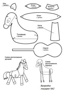 Шьем тильду лошадку
