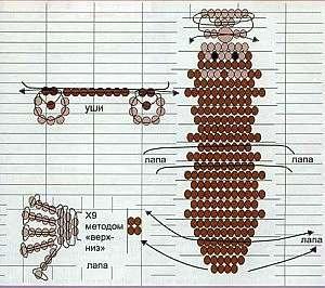 Плетем обезьяну из бисера
