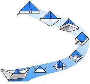 Кораблики из бумаги и картона