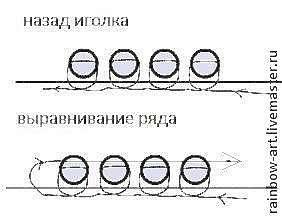 "МК вышитый бисером кулон ""Подкова"""