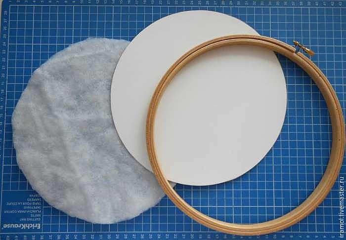 Как легко оформить работу в стиле «Hoop Art»