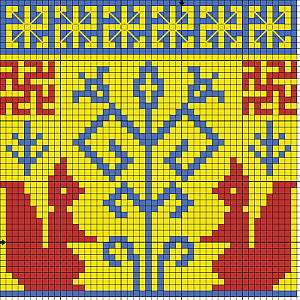 Вышивка древних славянских оберегов и значение их символов в схеме