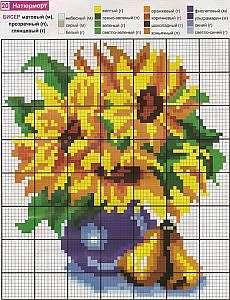 Схемы с цветами солнца — подсолнухами