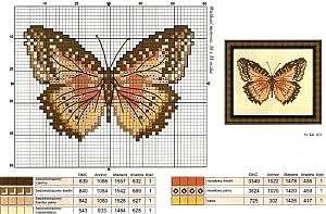 Вышивка крестом разноцветных тропических бабочек по схеме