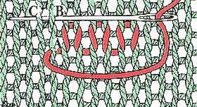 Как вышивать на вязаных изделиях