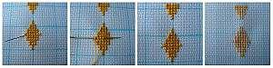 Значение каждого символа оберег Макошь