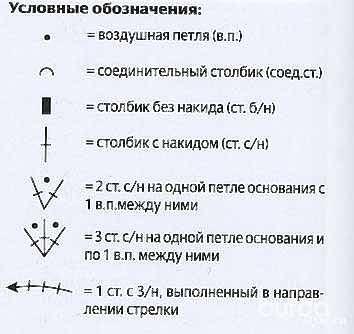 Обвязаные камешки