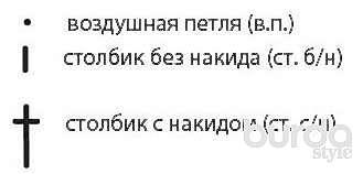 Узор «Анютины глазки»