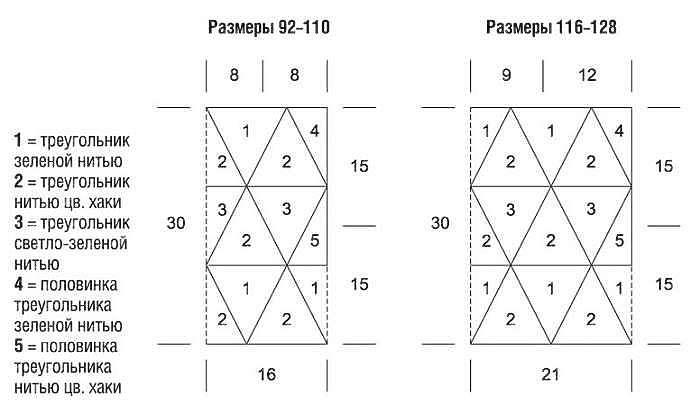 Топ из треугольных мотивов