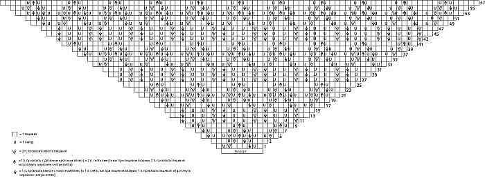 Ажурная шаль с «сердечками»