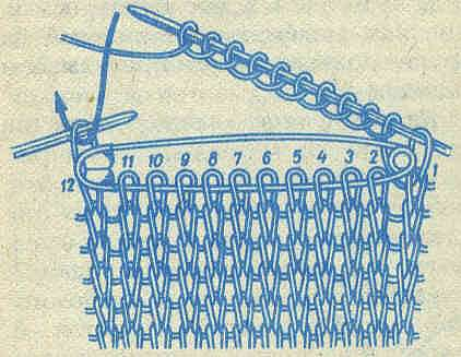 Техника вязания варежек