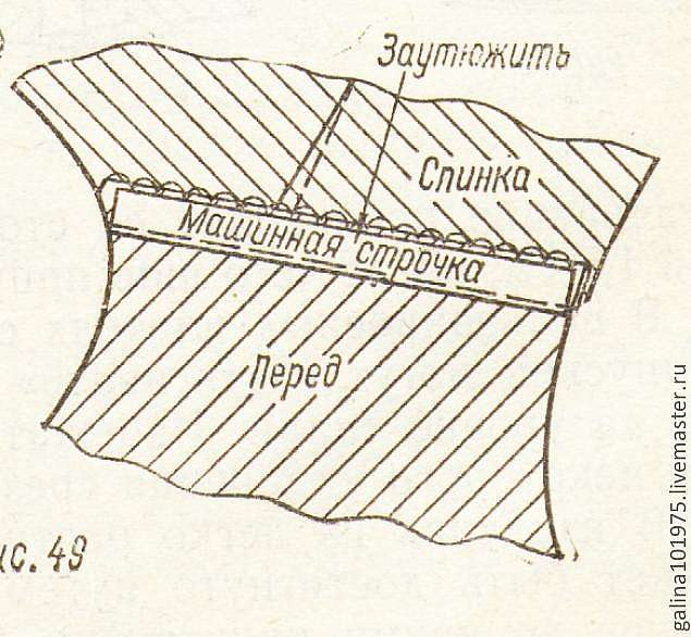 Прямая юбка - выкройка и пошив для начинающих, от Галины Бойко.