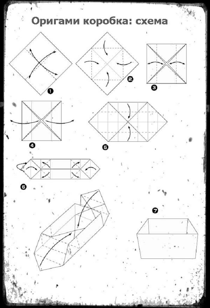 Схема оригами Коробочка из бумаги