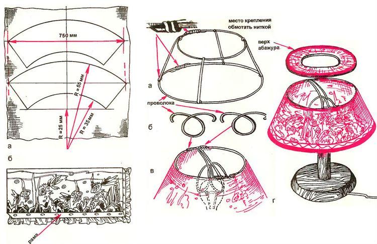 Пошаговая инструкция изготовления абажура на основе старого каркаса