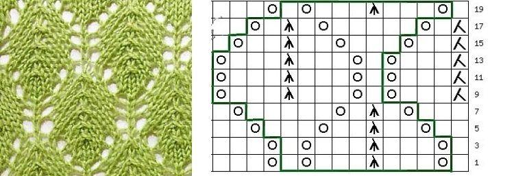 """Схема вязание узора """"Листочки"""""""