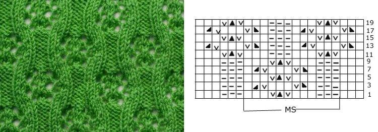 """Схема вязание узора """"Волны с цветами"""""""