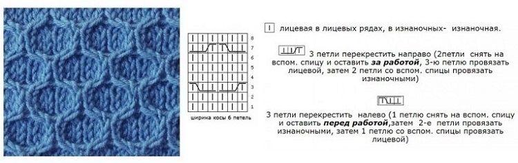 """Схема вязание узора """"Соты"""""""