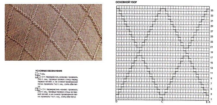 """Схема вязание узора """"Ромб с переплетением углов"""""""