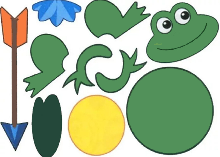 Схема аппликации лягушки