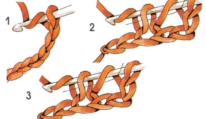 Пошаговое обучение вязать крючком