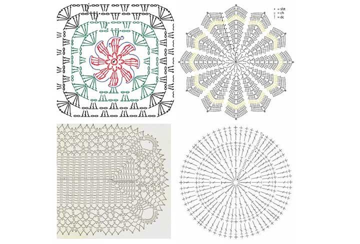 Схемы вязания из пакетов