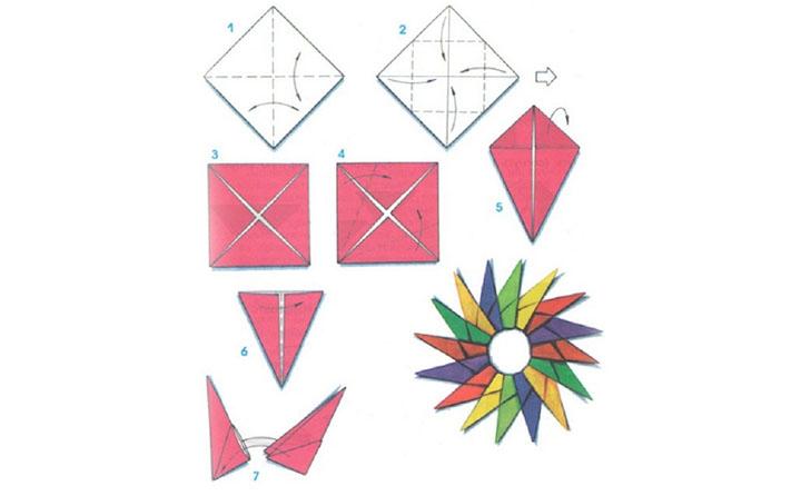 Изготовление солнышка-оригами