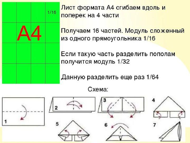 Схема сборки цыплёнка